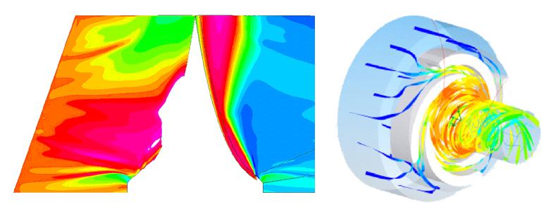 Fluid  Analysis