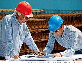 Construction Estimator Job